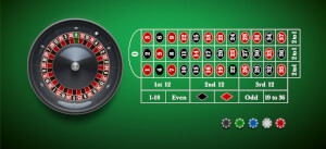 Roulette inzet